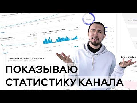 Статистика Ютуб-канала |