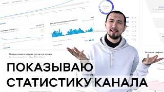 Статистика Ютуб канала  Как работать с YouTube аналитикой 📈