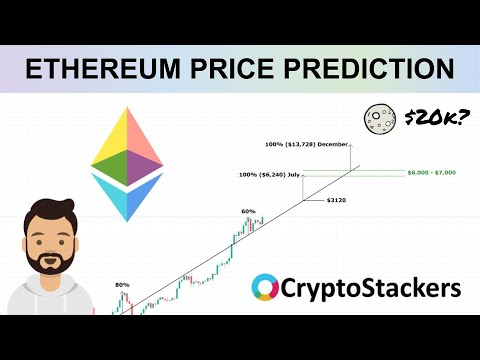 Ethereum: REALISTIC Price Prediction | Can ETH Actually Reach $20k This Market Cycle?
