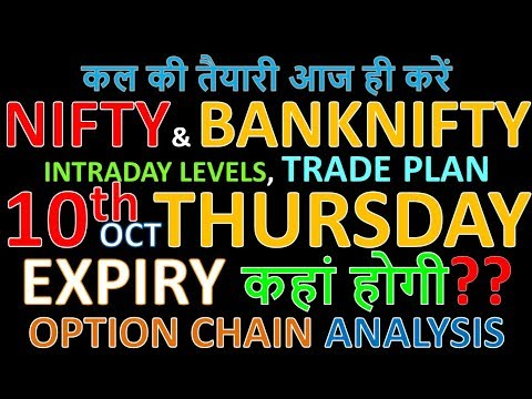 Bank Nifty & Nifty tomorrow 10th October 2019 Daily Chart Analysis SIMPLE ANALYSIS POWERFUL RESULTS