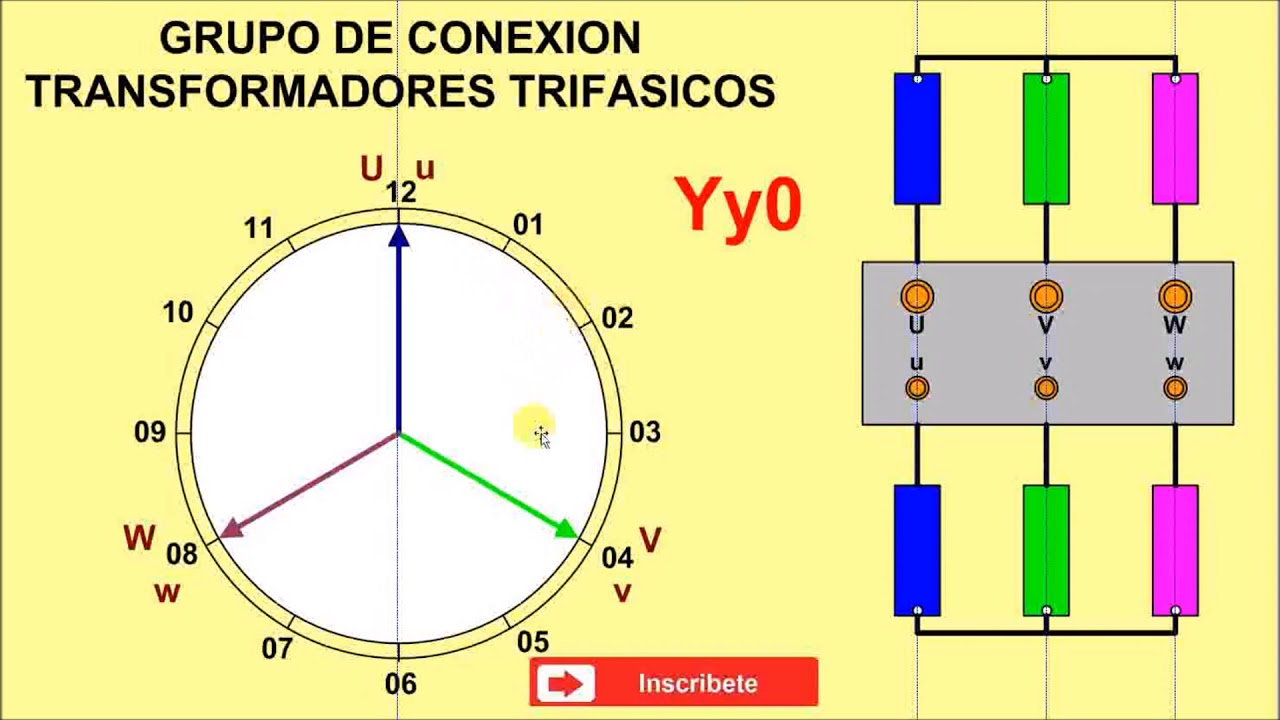 Grupo De Conexion De Transformadores Yy0 Youtube I come to this solution, by using something like $\frac{dy}{dx} = p$. grupo de conexion de transformadores yy0