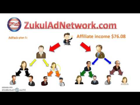 Zukul Ad Network Compensation Plan Walk-thru