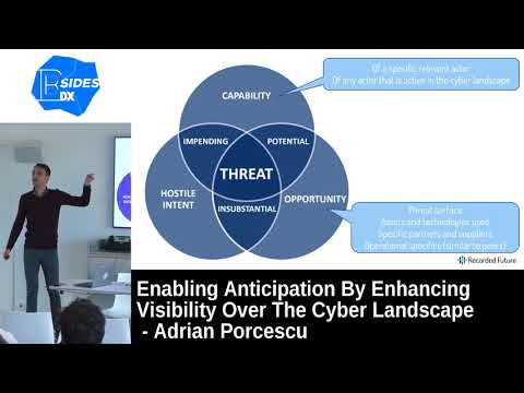 Enabling anticipation by enhancing visibility over the cyber landscape by Adrian Porcescu