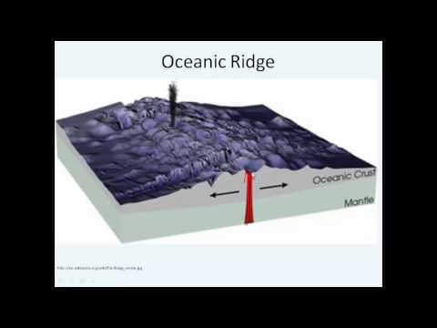12.2 Features of Plate Tectonics Part 1