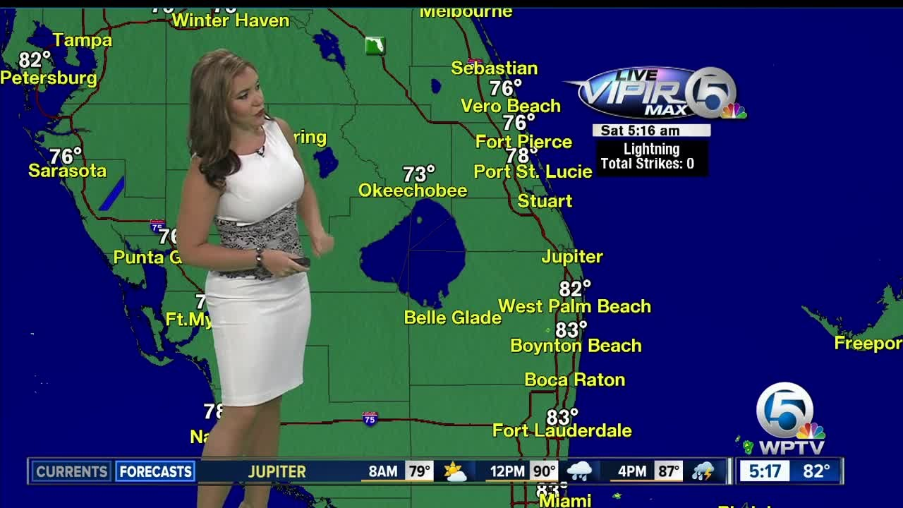 West Palm Beach Weather By Month