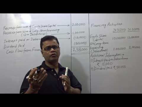 CASH FLOW- FINANCING ACTIVITIES (Q.5.)