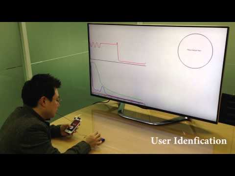 ComEar: Supporting Private and Personalized Auditory Interaction Using an Earphone