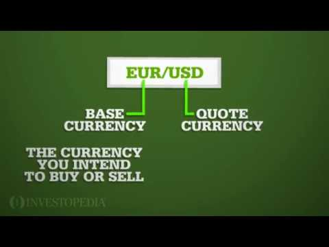Forex Quotes Amusing Understanding Forex Quotesinvestopedia  Youtube