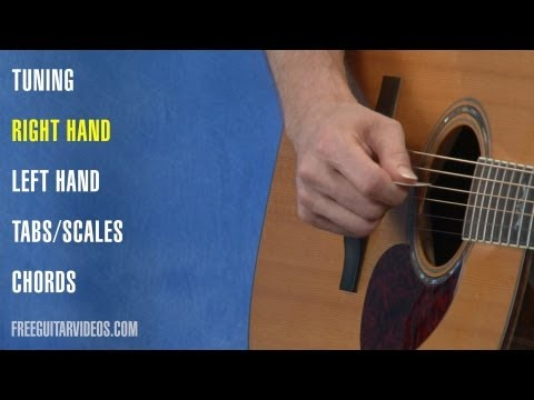 How To Play Guitar Lesson