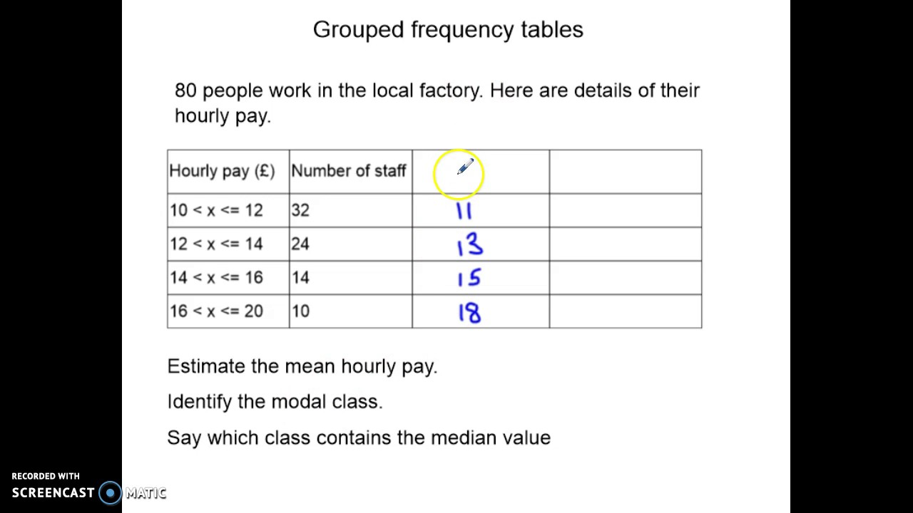 how to find the median from a grouped frequency table