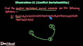 Finding Conflict Equivalent Serial Schedule : Part-1 | Transaction Management
