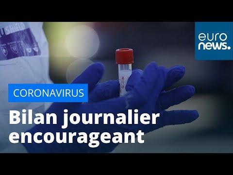 Coronavirus: un peu de répit l'Espagne et l'Italie