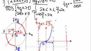 Видеоурок по решению задачи С1 из ЕГЭ по математике.