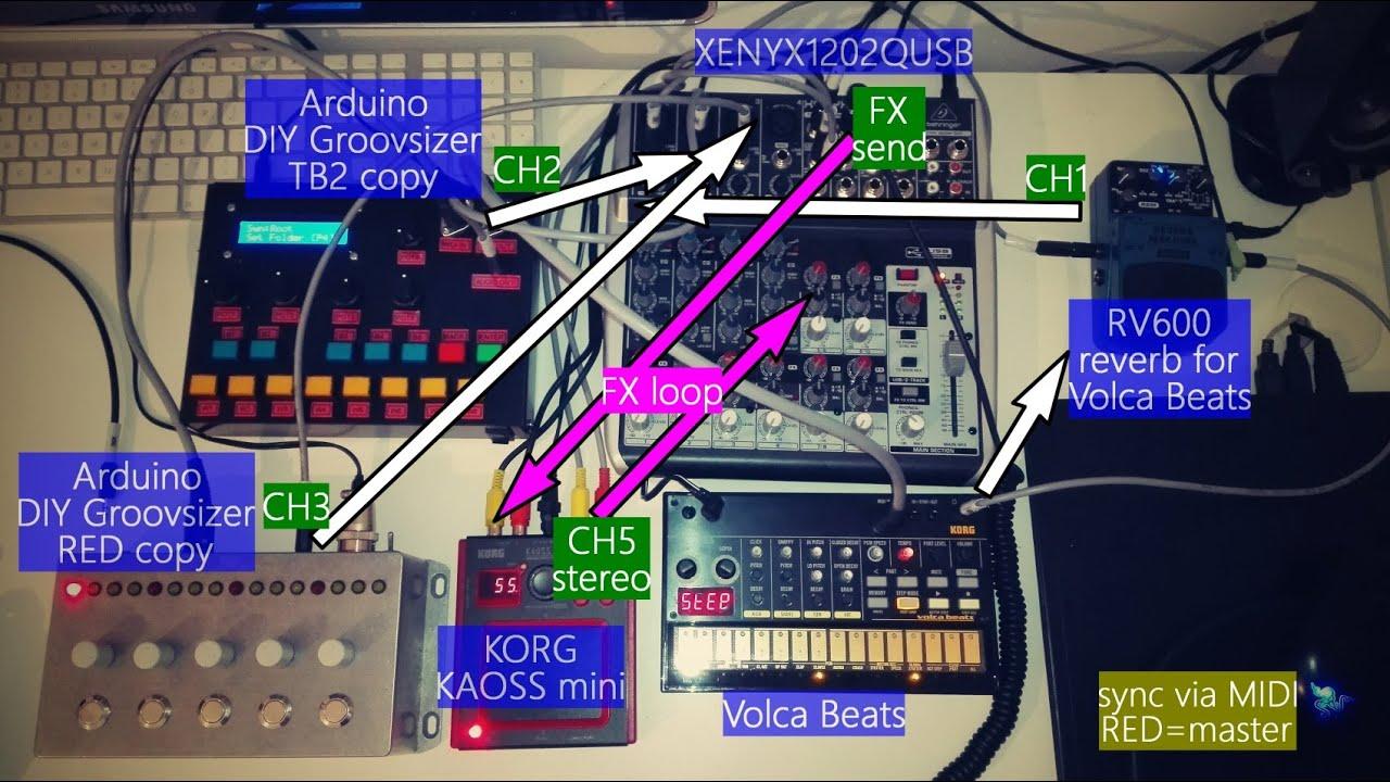 Korg volca beats diy arduino groovsizer fx loop