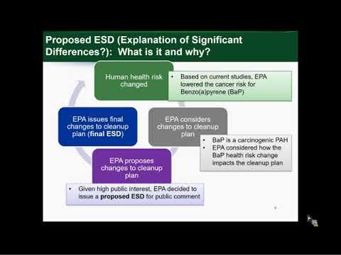 U.S. EPA Portland Harbor Superfund Site Proposed ESD Presentation 11-1-2018