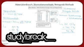 Materialverbrauch, Retrograde Methode, Skontrationsmethode | Kosten- und Leistungsrechnung