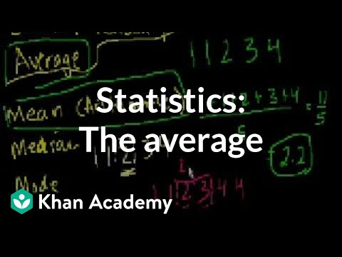 Statistics: The average | Descriptive statistics | Probabili