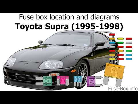 [SCHEMATICS_48IS]  Fuse box location and diagrams: Toyota Supra (1995-1998) - YouTube | 94 Supra Fuse Box Diagram |  | YouTube