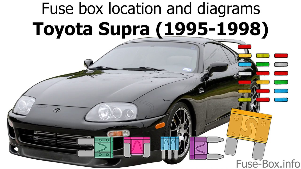 fuse box location and diagrams: toyota supra (1995-1998) - youtube  youtube