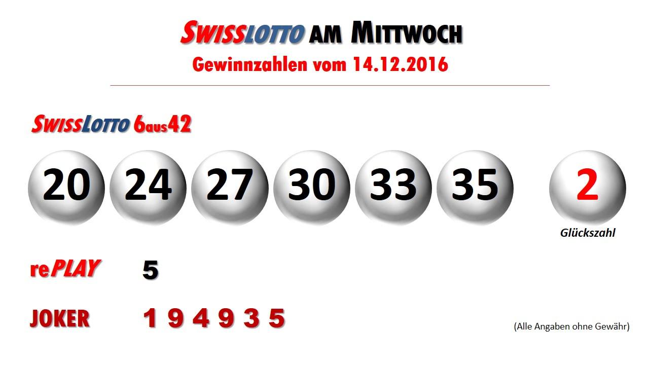 Swiss Lotto Ziehung