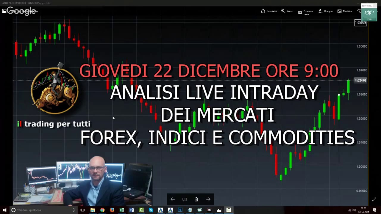 Forex analisi