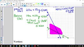 PC 7 5 Notes   Linear Programming