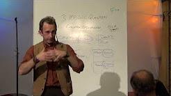 Speed attraction david snyder