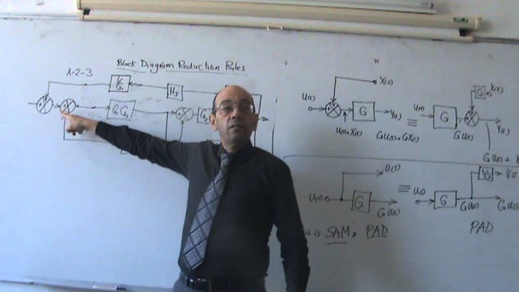 Block Diagram Reduction  Part Ii  Solved Example  A