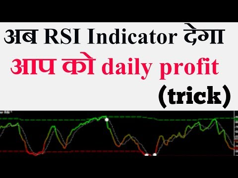 RSI Indicator Explained Safe & Confirmed Exit And Intry|RSI Best Uses|