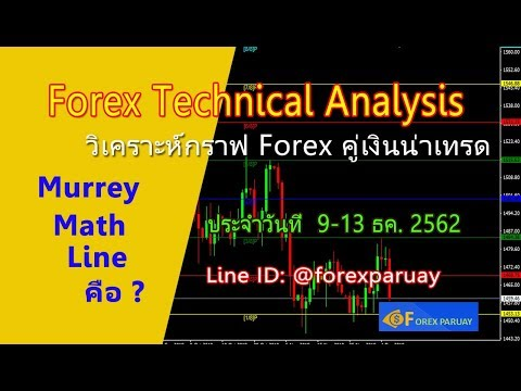 Murrey math line คืออะไร และ วิเคราะห์กราฟ  forex วันที่ 9 - 13 ธค. 62