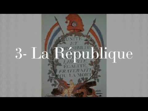 4ème - Hist - Les temps forts de la Révolution française et de l'Empire (1789-1815)