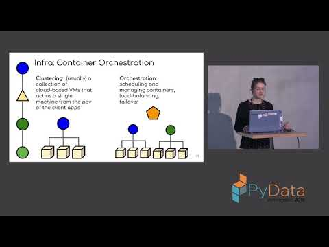 Deploying JupyterHub with Kubernetes - Camilla Montonen