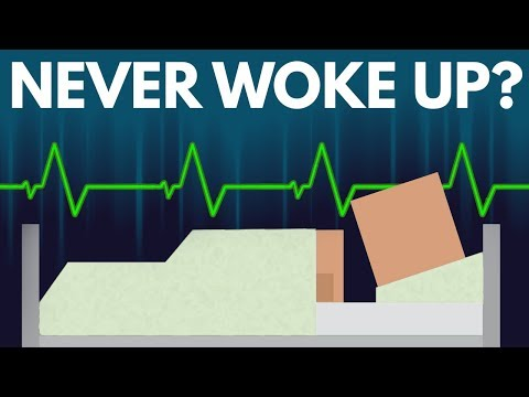 What Would Happen If You Never Woke Up?