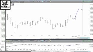 Trading system and methods website