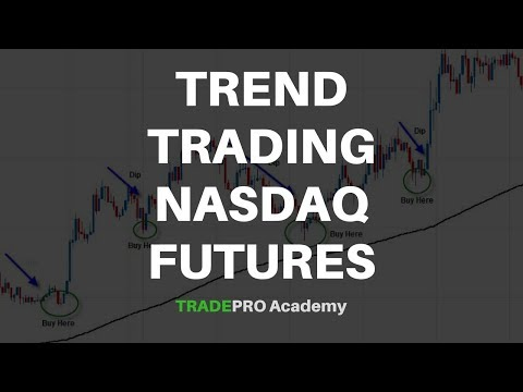 How to Trend Trade with Live Nasdaq Futures Example - Day Trading Futures