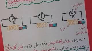الدرس 6 **ظاهرة التحريض الكهرومغناطيسي** فيزياء 4 متوسط👍