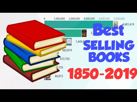 Best Selling Books Of All Time (1850-2019)