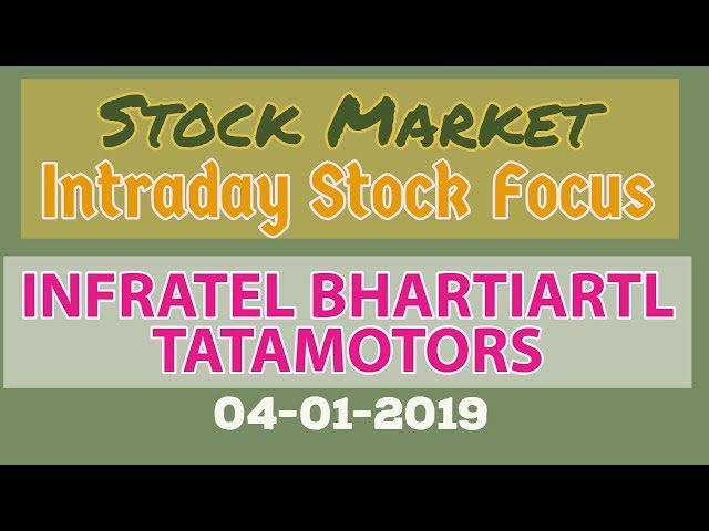 INTRADAY STOCK FOCUS - 04-01-2019|Tamil|Aliceblue|Stock Market| NSE| Nifty|Share|CTA