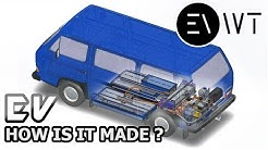 HOW IS IT MADE ?       Electric Vehicle Conversion  (#EVWT)