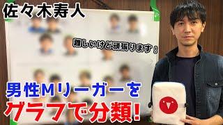 佐々木寿人プロに男性Mリーガーの強さをグラフで分類してもらった!!