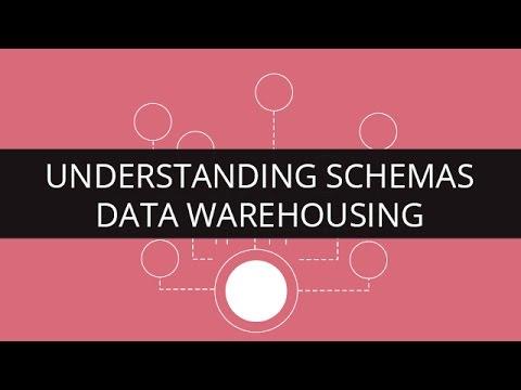 Understanding Schemas in Datawarehousing | Edureka