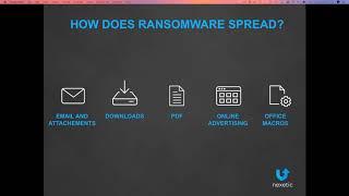 Nexetic Cloud Backup - Beskytt bedriften mot Ransomware