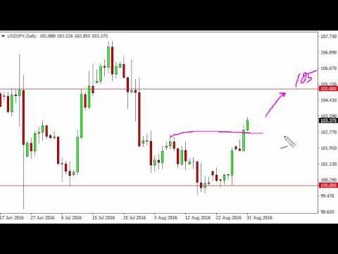 USD/JPY Technical Analysis for September 1 2016 by FXEmpire.com