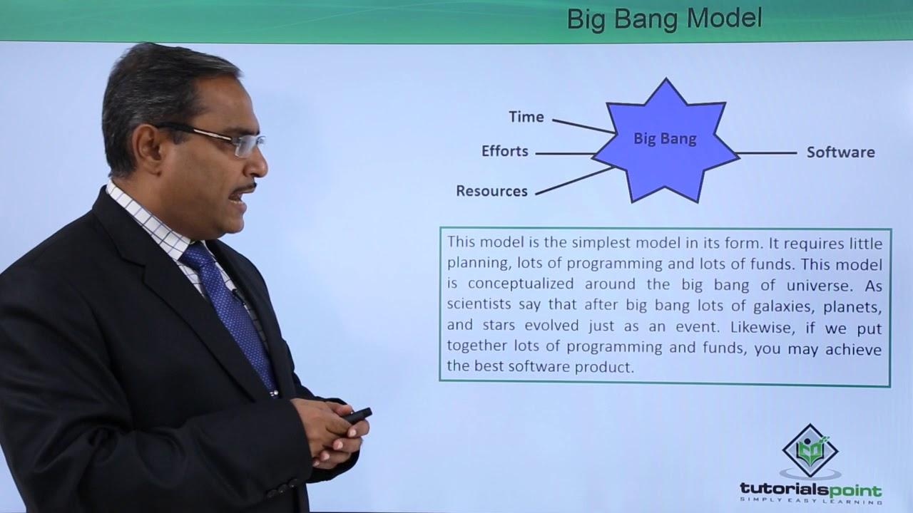 Big Bang Model Youtube