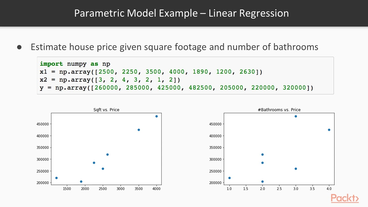 Hands-on Supervised Machine Learning with Python: Intro to Parametric  Models|packtpub com