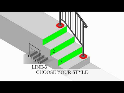 Select The Right Size Iron X Handrail
