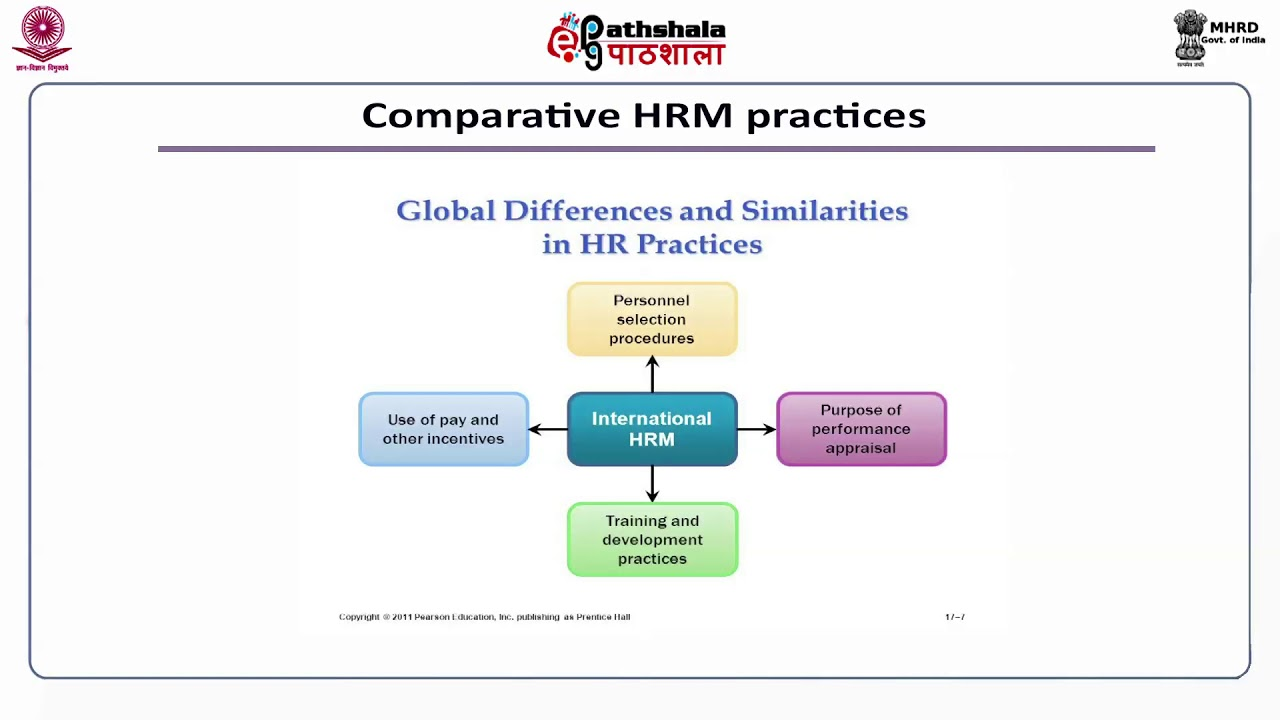 thesis hrm practices Impact of hrm practices on employee's performance saira hassan how human resource management (hrm) practices affects employee performance 2.