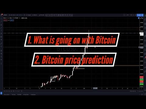 Uložite u bitcoin ethereum litecoin