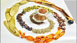 Benefit of Indian spices