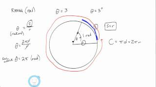 Measuring Angles in Radians